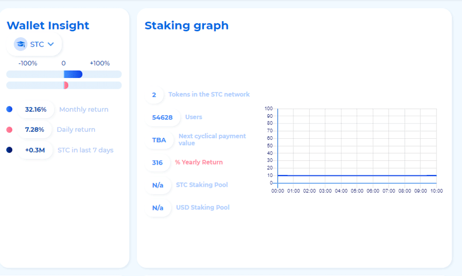 02-studentcoin-wallet.png